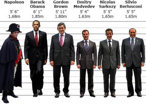 How_world_leaders_measure_up